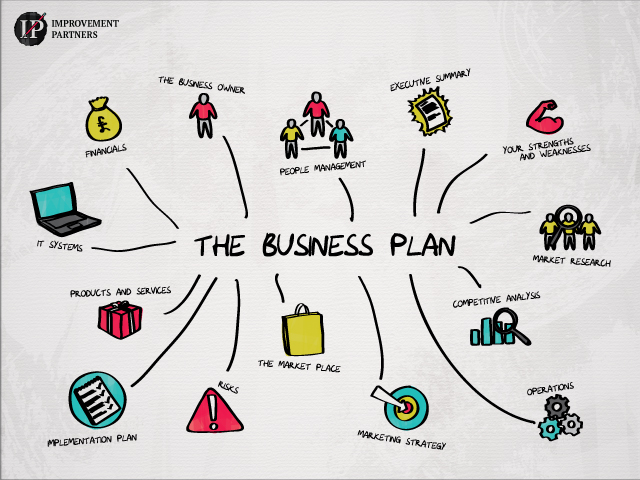 Why a business plan is so important, even in a small business?
