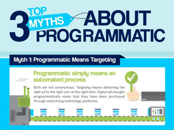 Programmatic Myths
